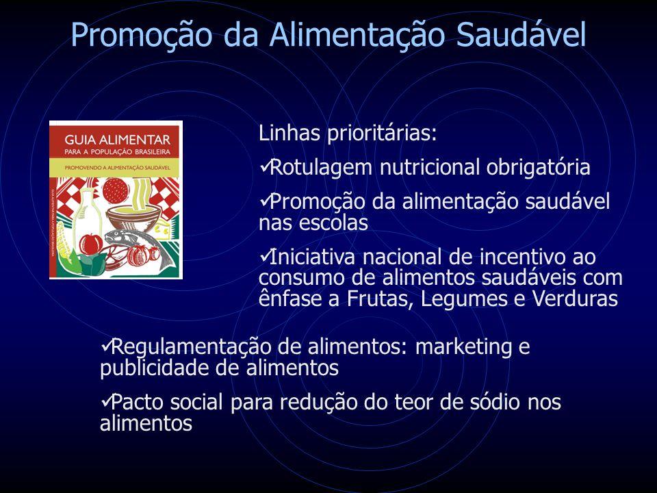 Promoção da Alimentação Saudável Linhas prioritárias: Rotulagem nutricional obrigatória Promoção da alimentação saudável nas escolas Iniciativa nacional de incentivo ao consumo de alimentos saudáveis com ênfase a Frutas, Legumes e Verduras Regulamentação de alimentos: marketing e publicidade de alimentos Pacto social para redução do teor de sódio nos alimentos