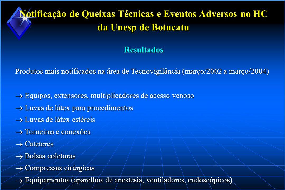 Notificação de Queixas Técnicas e Eventos Adversos no HC da Unesp de Botucatu Produtos mais notificados na área de Tecnovigilância (março/2002 a março