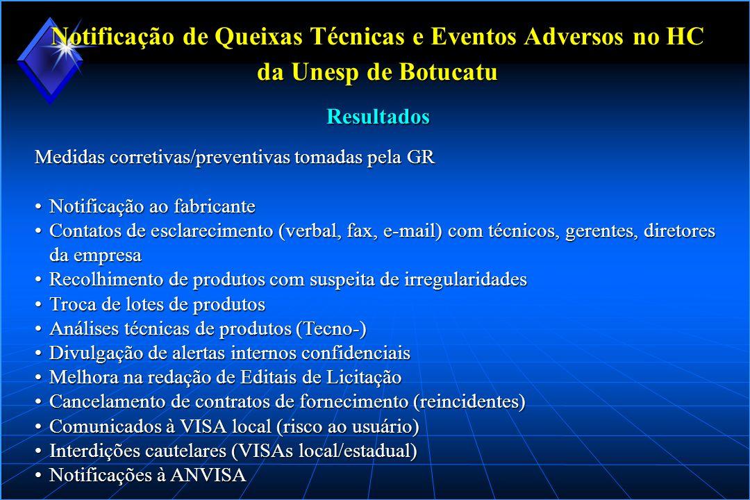 Notificação de Queixas Técnicas e Eventos Adversos no HC da Unesp de Botucatu Medidas corretivas/preventivas tomadas pela GR Notificação ao fabricante