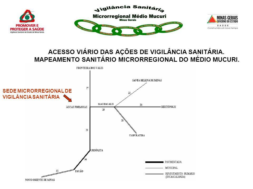 ACESSO VIÁRIO DAS AÇÕES DE VIGILÂNCIA SANITÁRIA. MAPEAMENTO SANITÁRIO MICRORREGIONAL DO MÉDIO MUCURI. SEDE MICRORREGIONAL DE VIGILÂNCIA SANITÁRIA