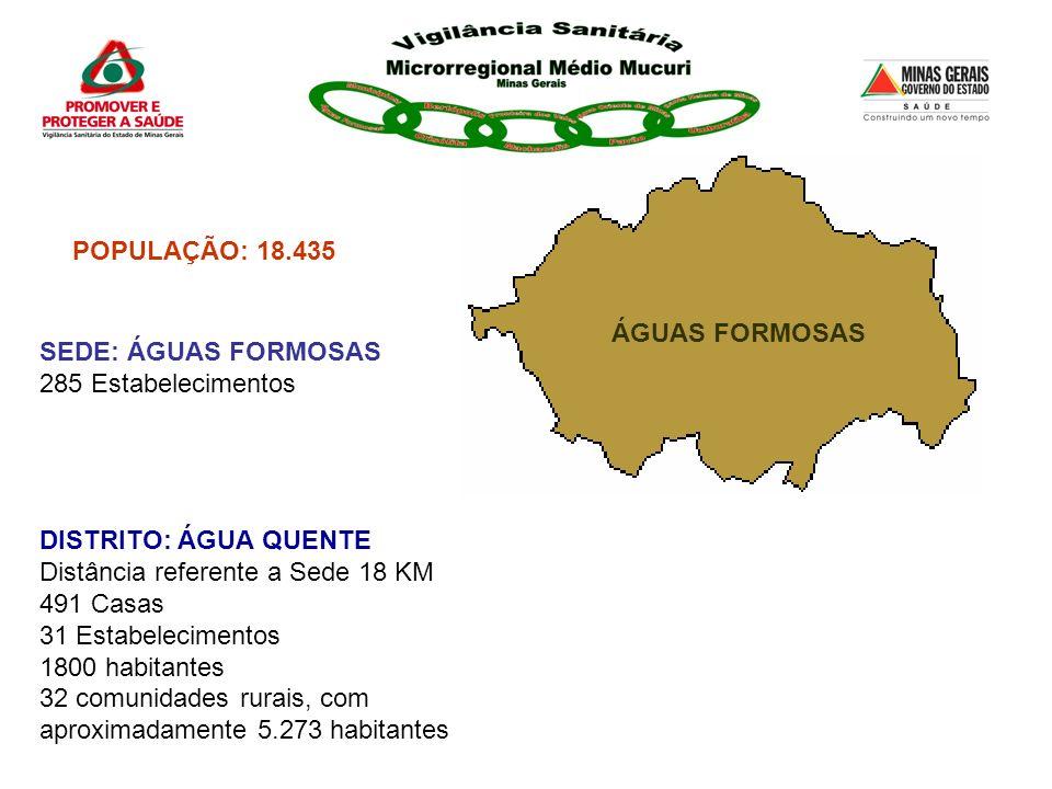 ÁGUAS FORMOSAS POPULAÇÃO: 18.435 DISTRITO: ÁGUA QUENTE Distância referente a Sede 18 KM 491 Casas 31 Estabelecimentos 1800 habitantes 32 comunidades r