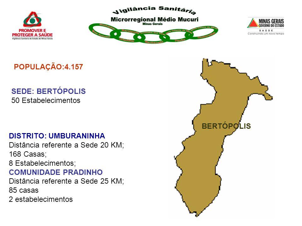 POPULAÇÃO:4.157 DISTRITO: UMBURANINHA Distância referente a Sede 20 KM; 168 Casas; 8 Estabelecimentos; COMUNIDADE PRADINHO Distância referente a Sede