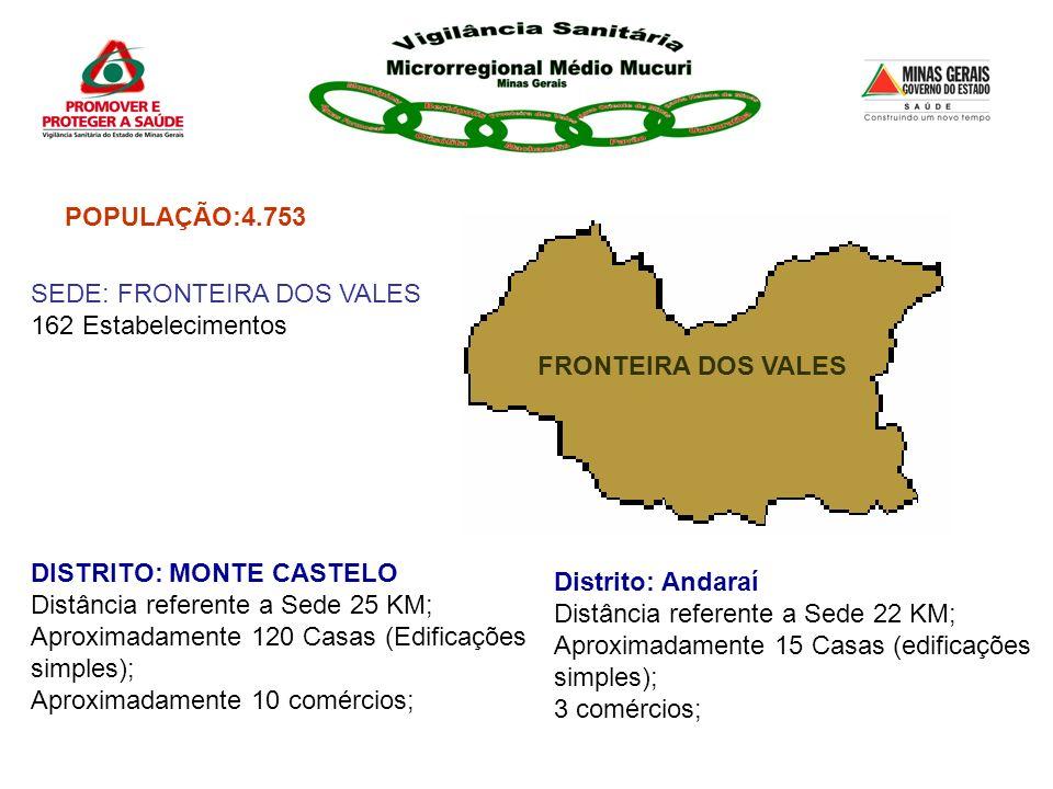 ÁGUAS FORMOSAS POPULAÇÃO:4.753 DISTRITO: MONTE CASTELO Distância referente a Sede 25 KM; Aproximadamente 120 Casas (Edificações simples); Aproximadame