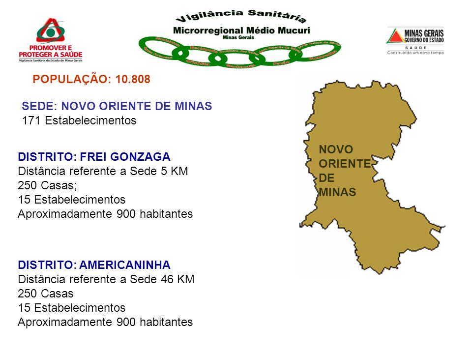 POPULAÇÃO: 10.808 NOVO ORIENTE DE MINAS DISTRITO: FREI GONZAGA Distância referente a Sede 5 KM 250 Casas; 15 Estabelecimentos Aproximadamente 900 habi