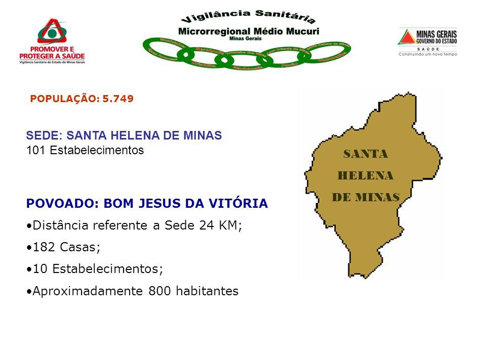 SANTA HELENA DE MINAS POVOADO: BOM JESUS DA VITÓRIA Distância referente a Sede 24 KM; 182 Casas; 10 Estabelecimentos; Aproximadamente 800 habitantes P