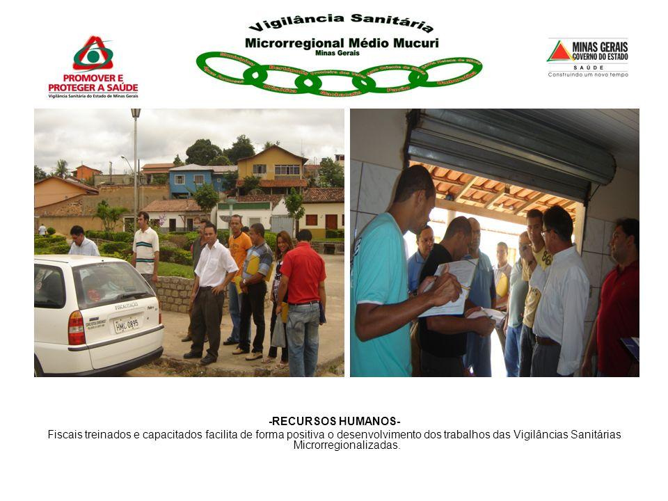 -RECURSOS HUMANOS- Fiscais treinados e capacitados facilita de forma positiva o desenvolvimento dos trabalhos das Vigilâncias Sanitárias Microrregiona