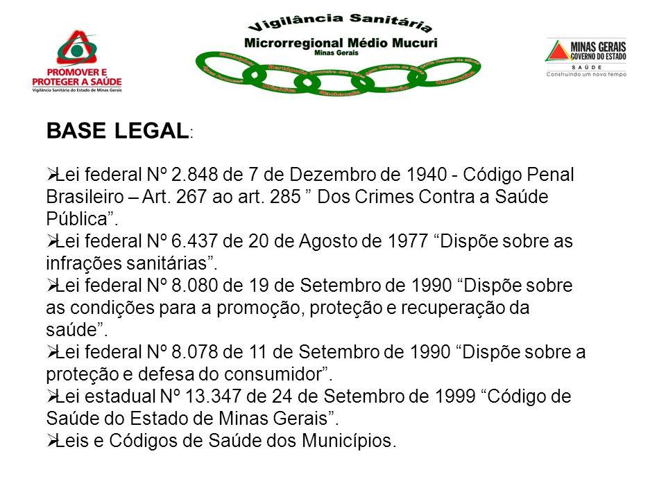 BASE LEGAL : Lei federal Nº 2.848 de 7 de Dezembro de 1940 - Código Penal Brasileiro – Art. 267 ao art. 285 Dos Crimes Contra a Saúde Pública. Lei fed