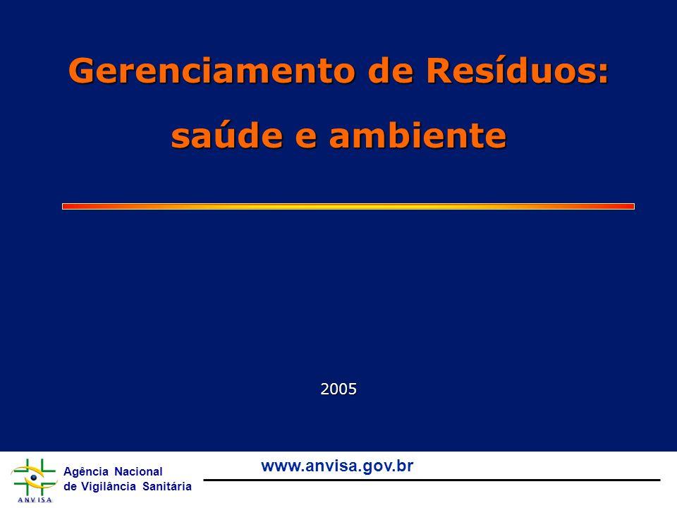 Agência Nacional de Vigilância Sanitária www.anvisa.gov.br Usuário Trabalhador Meio Ambiente Gerenciamento de Risco