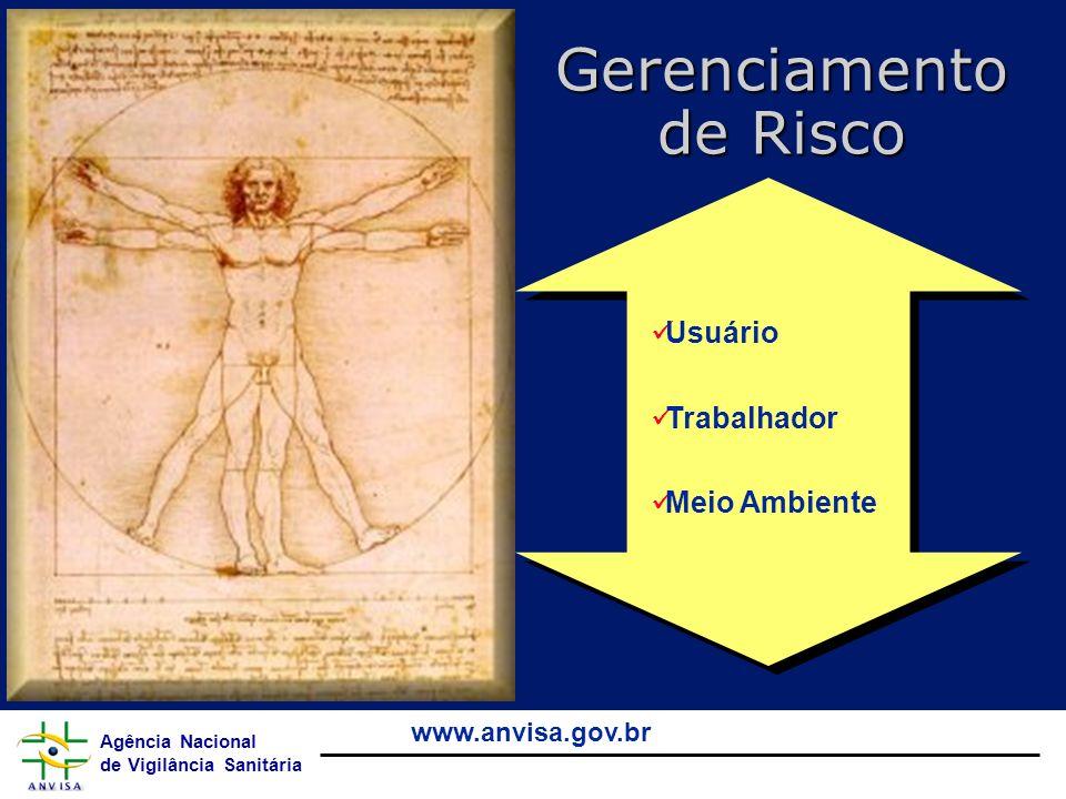Agência Nacional de Vigilância Sanitária www.anvisa.gov.br Biológicos Químicos Físicos Mecânicos Riscos