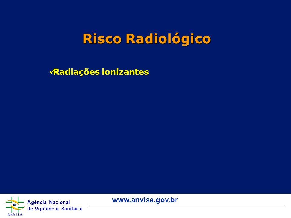 Agência Nacional de Vigilância Sanitária www.anvisa.gov.br Radiações ionizantes RADIAÇÃO CÓSMICA RADIAÇÃO NATURAL DOS MATERIAIS TIPOS Alfa Beta Gama Raios X Neutrons