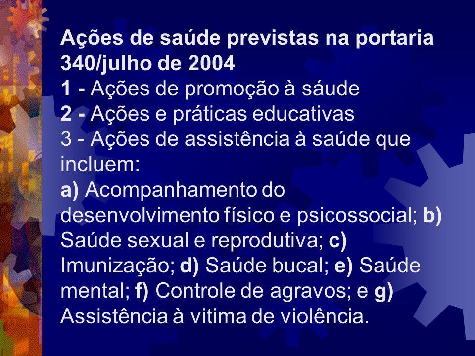 Ações de saúde previstas na portaria 340/julho de 2004 1 - Ações de promoção à sáude 2 - Ações e práticas educativas 3 - Ações de assistência à saúde