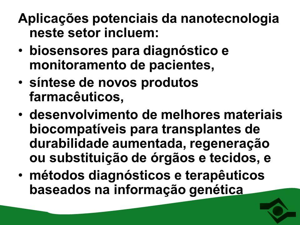 Aplicações potenciais da nanotecnologia neste setor incluem: biosensores para diagnóstico e monitoramento de pacientes, síntese de novos produtos farm