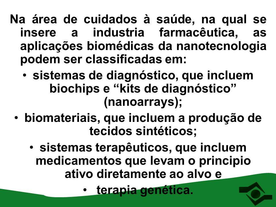 Na área de cuidados à saúde, na qual se insere a industria farmacêutica, as aplicações biomédicas da nanotecnologia podem ser classificadas em: sistem