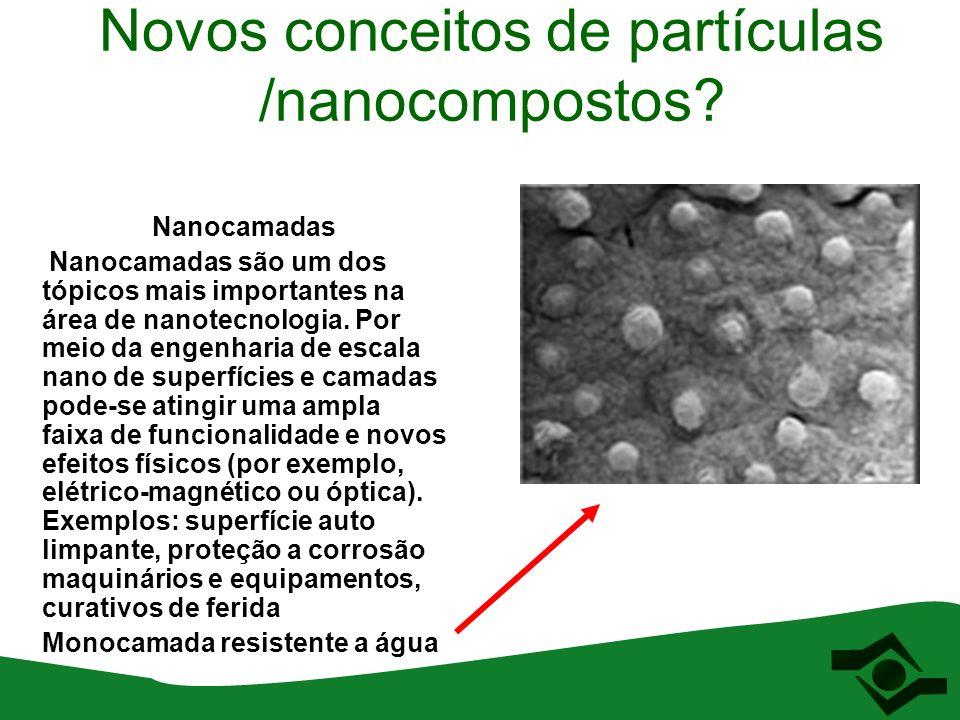 Novos conceitos de partículas /nanocompostos? Nanocamadas Nanocamadas são um dos tópicos mais importantes na área de nanotecnologia. Por meio da engen