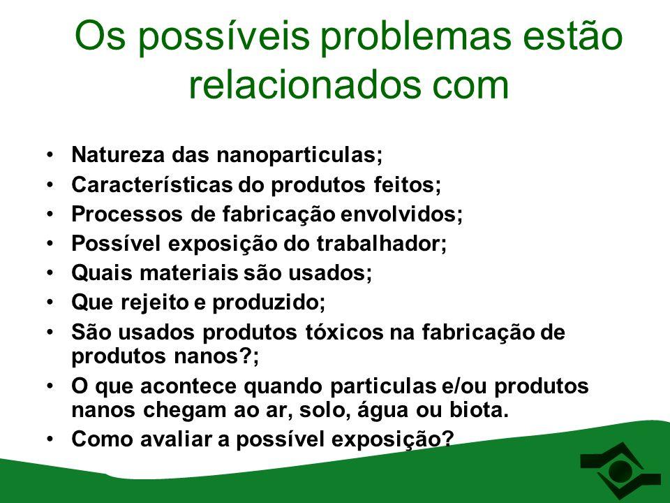 Os possíveis problemas estão relacionados com Natureza das nanoparticulas; Características do produtos feitos; Processos de fabricação envolvidos; Pos
