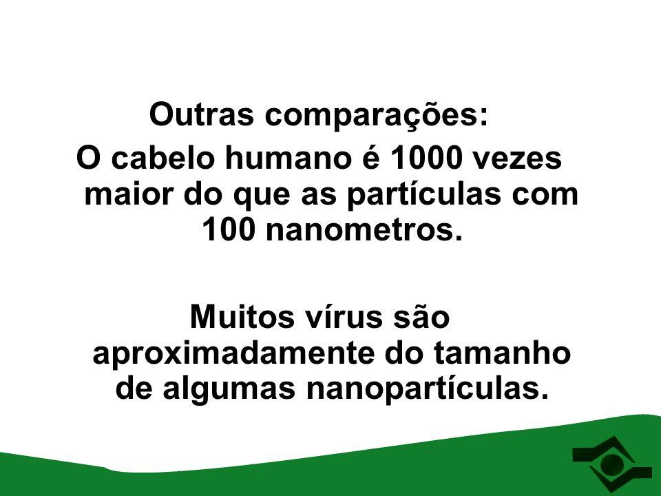 Outras comparações: O cabelo humano é 1000 vezes maior do que as partículas com 100 nanometros. Muitos vírus são aproximadamente do tamanho de algumas