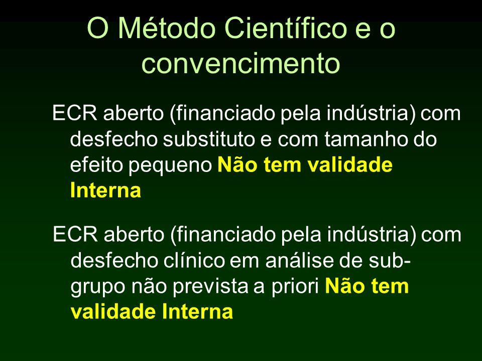 ECR aberto (financiado pela indústria) com desfecho substituto e com tamanho do efeito pequeno Não tem validade Interna ECR aberto (financiado pela in