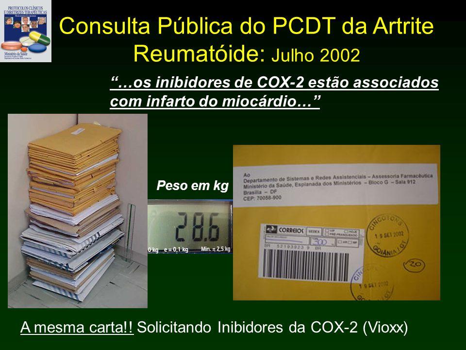 Consulta Pública do PCDT da Artrite Reumatóide: Julho 2002 Peso em kg A mesma carta!! Solicitando Inibidores da COX-2 (Vioxx) …os inibidores de COX-2