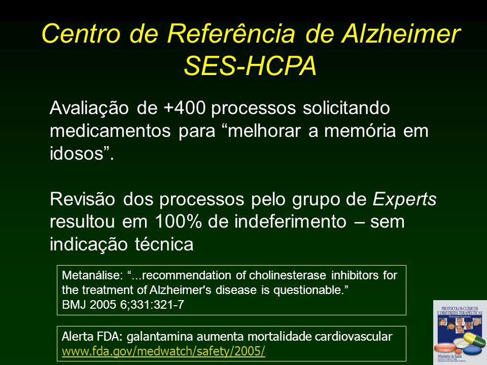 Centro de Referência de Alzheimer SES-HCPA Avaliação de +400 processos solicitando medicamentos para melhorar a memória em idosos. Revisão dos process