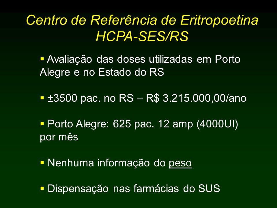 Centro de Referência de Eritropoetina HCPA-SES/RS Avaliação das doses utilizadas em Porto Alegre e no Estado do RS ±3500 pac. no RS – R$ 3.215.000,00/