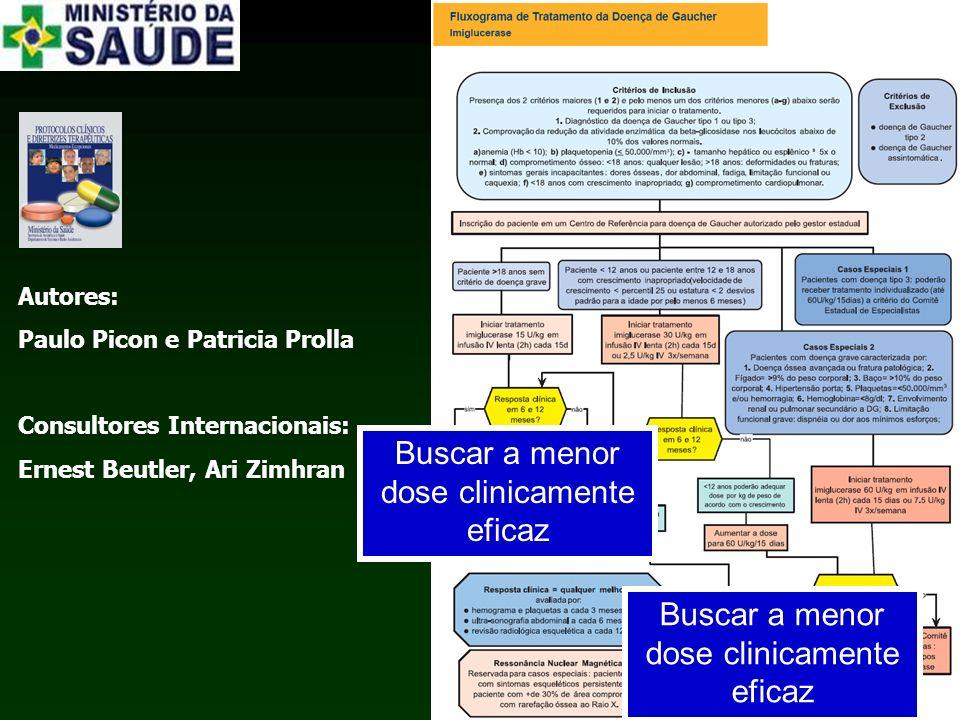 Buscar a menor dose clinicamente eficaz Autores: Paulo Picon e Patricia Prolla Consultores Internacionais: Ernest Beutler, Ari Zimhran