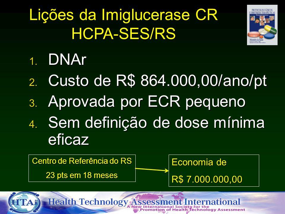 Lições da Imiglucerase CR HCPA-SES/RS 1. DNAr 2. Custo de R$ 864.000,00/ano/pt 3. Aprovada por ECR pequeno 4. Sem definição de dose mínima eficaz Cent