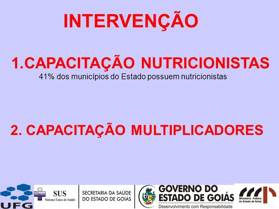 INTERVENÇÃO 2. CAPACITAÇÃO MULTIPLICADORES 1.CAPACITAÇÃO NUTRICIONISTAS 41% dos municípios do Estado possuem nutricionistas