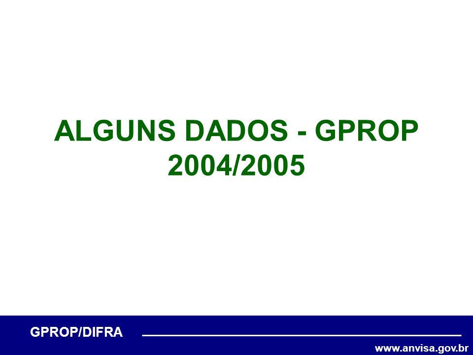 www.anvisa.gov.br GPROP/DIFRA ALGUNS DADOS - GPROP 2004/2005