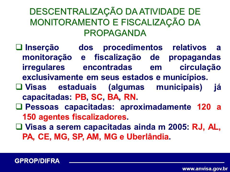 www.anvisa.gov.br GPROP/DIFRA DESCENTRALIZAÇÃO DA ATIVIDADE DE MONITORAMENTO E FISCALIZAÇÃO DA PROPAGANDA Inserção dos procedimentos relativos a monit