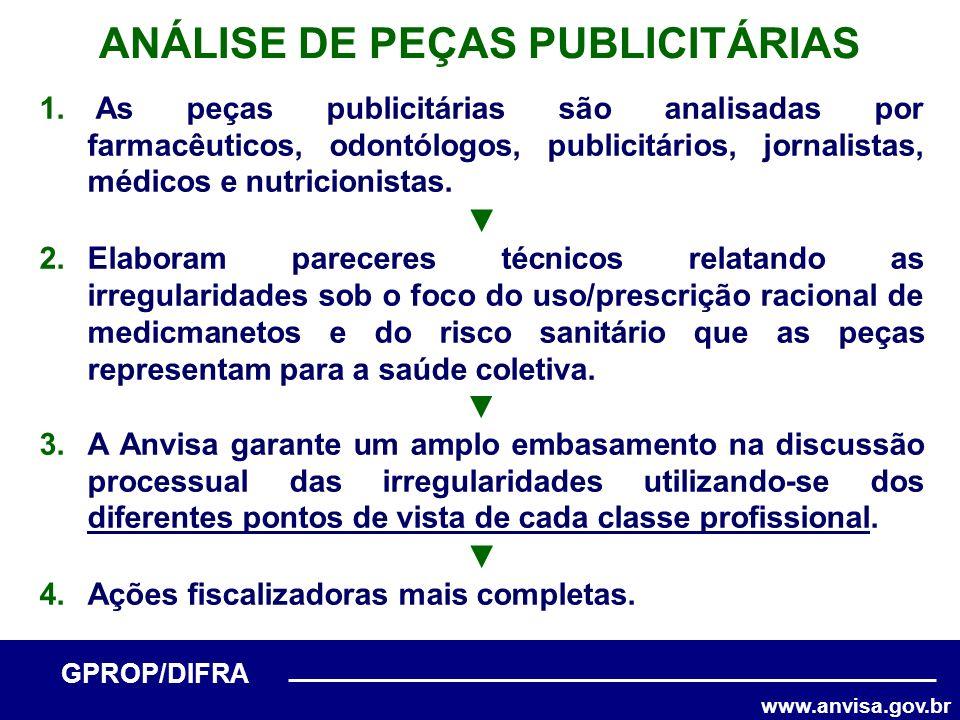www.anvisa.gov.br GPROP/DIFRA 1. As peças publicitárias são analisadas por farmacêuticos, odontólogos, publicitários, jornalistas, médicos e nutricion