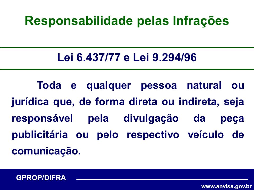 www.anvisa.gov.br GPROP/DIFRA Responsabilidade pelas Infrações Lei 6.437/77 e Lei 9.294/96 Toda e qualquer pessoa natural ou jurídica que, de forma di