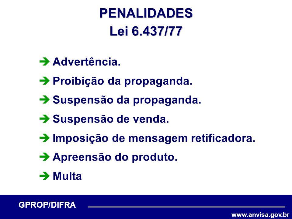 www.anvisa.gov.br GPROP/DIFRA PENALIDADES Lei 6.437/77 Advertência. Proibição da propaganda. Suspensão da propaganda. Suspensão de venda. Imposição de