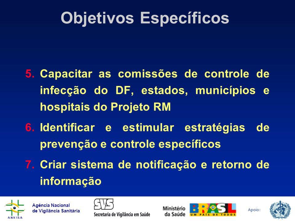 Agência Nacional de Vigilância Sanitária Apoio: Objetivos Específicos 5.Capacitar as comissões de controle de infecção do DF, estados, municípios e ho