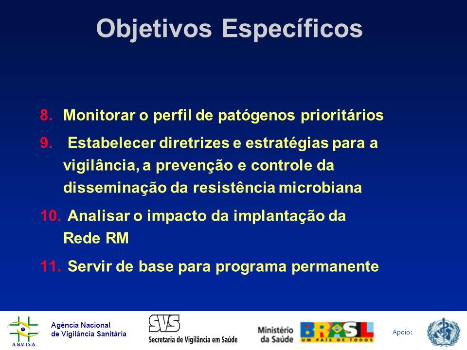 Agência Nacional de Vigilância Sanitária Apoio: Objetivos Específicos 8.Monitorar o perfil de patógenos prioritários 9. Estabelecer diretrizes e estra