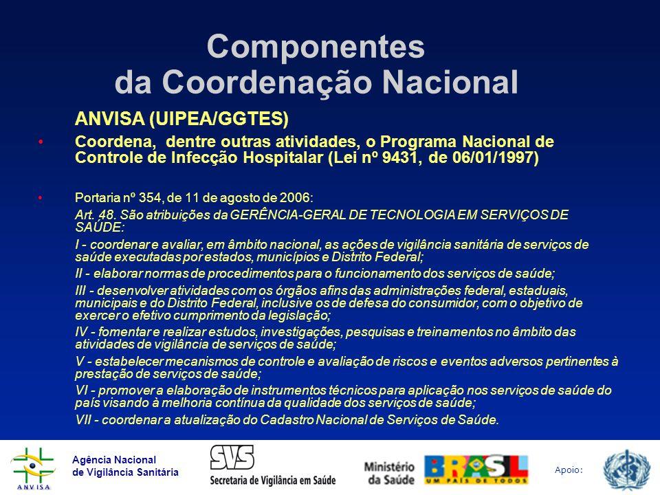 Agência Nacional de Vigilância Sanitária Apoio: Componentes da Coordenação Nacional ANVISA (UIPEA/GGTES) Coordena, dentre outras atividades, o Program