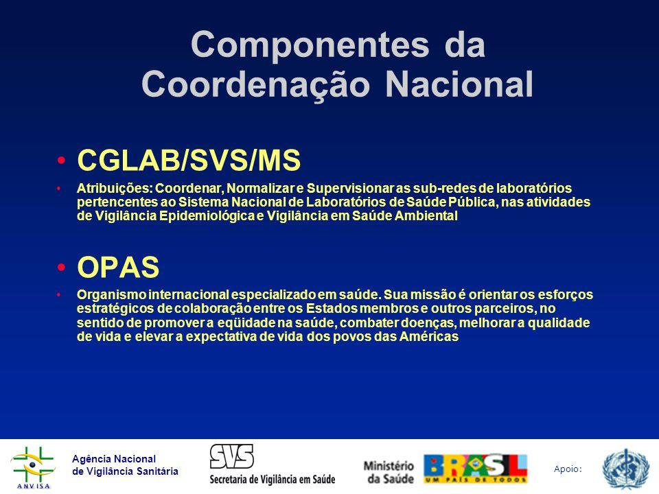 Agência Nacional de Vigilância Sanitária Apoio: Componentes da Coordenação Nacional CGLAB/SVS/MS Atribuições: Coordenar, Normalizar e Supervisionar as