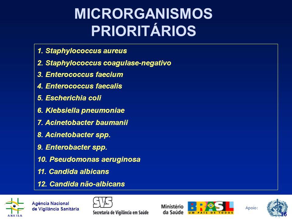 Agência Nacional de Vigilância Sanitária Apoio: 16 MICRORGANISMOS PRIORITÁRIOS 1. Staphylococcus aureus 2. Staphylococcus coagulase-negativo 3. Entero
