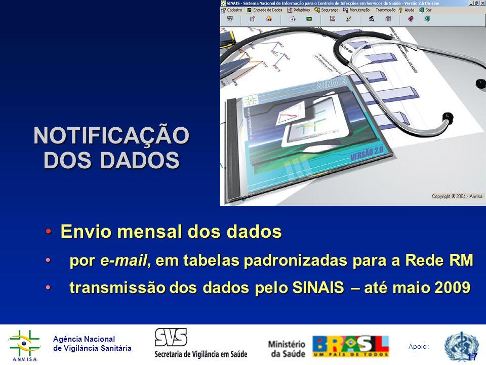 Agência Nacional de Vigilância Sanitária Apoio: 17 NOTIFICAÇÃO DOS DADOS Envio mensal dos dadosEnvio mensal dos dados por e-mail, em tabelas padroniza