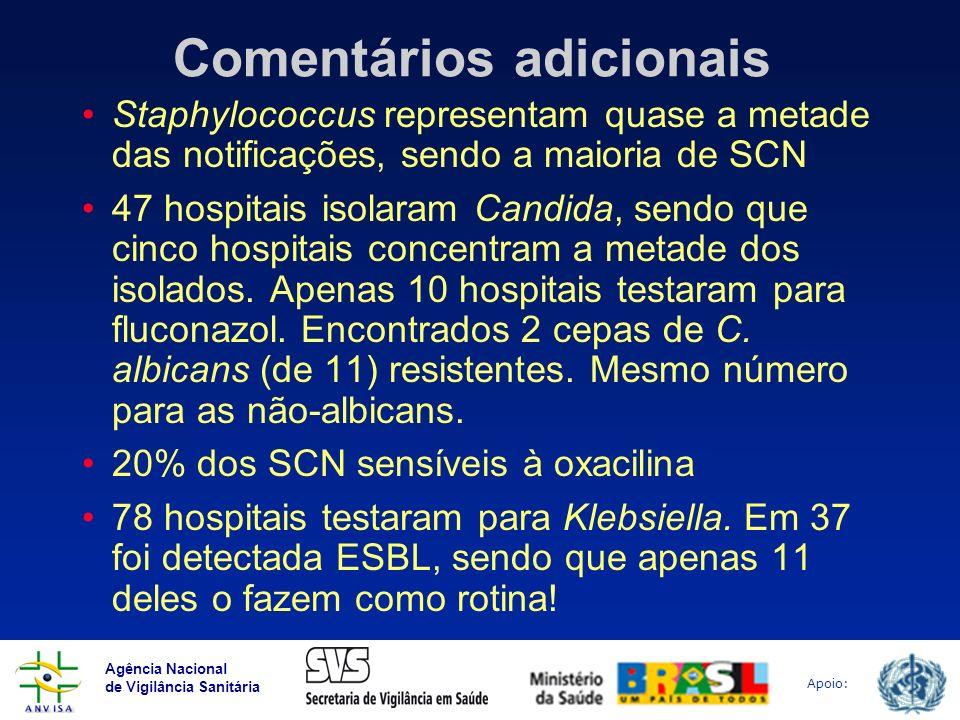 Agência Nacional de Vigilância Sanitária Apoio: Comentários adicionais Staphylococcus representam quase a metade das notificações, sendo a maioria de