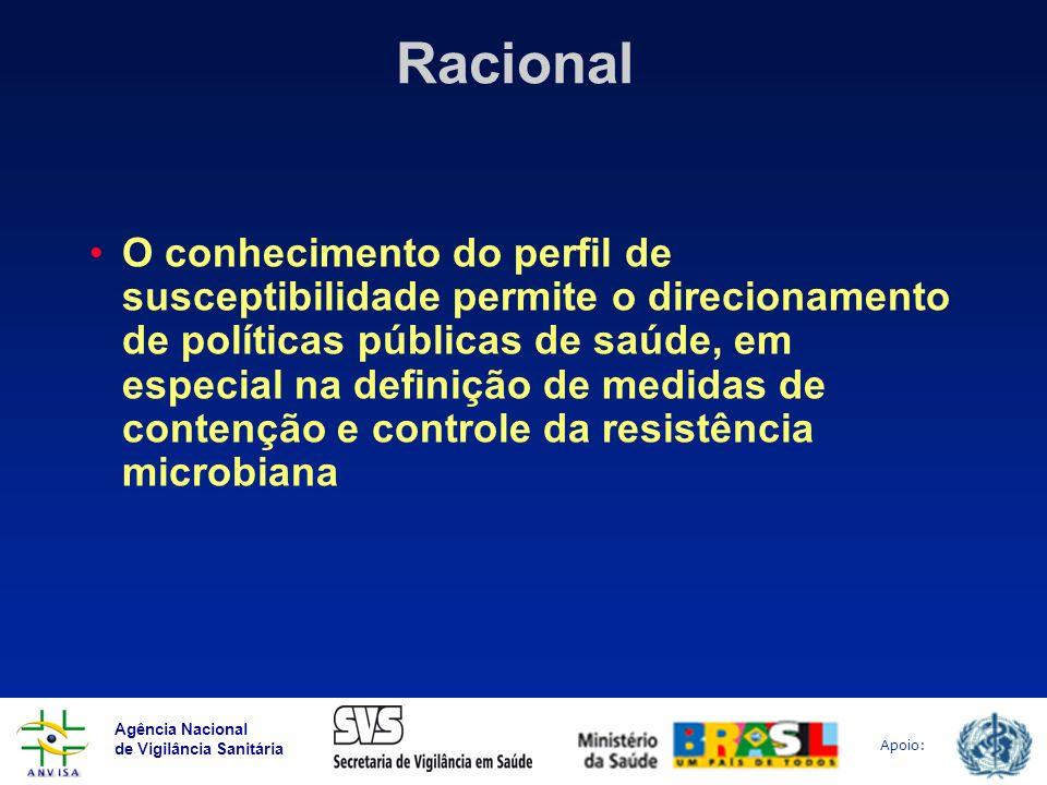 Agência Nacional de Vigilância Sanitária Apoio: Racional O conhecimento do perfil de susceptibilidade permite o direcionamento de políticas públicas d