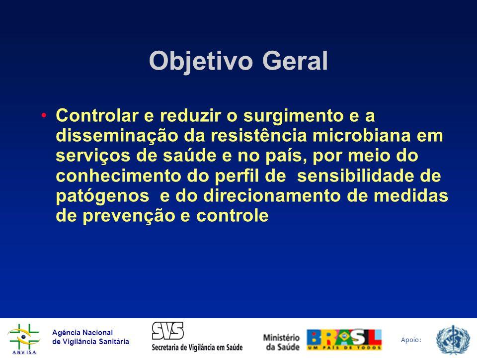 Agência Nacional de Vigilância Sanitária Apoio: Objetivo Geral Controlar e reduzir o surgimento e a disseminação da resistência microbiana em serviços