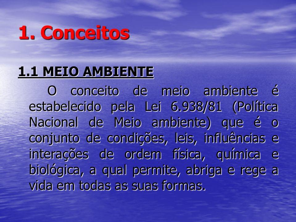 1. Conceitos 1.1 MEIO AMBIENTE O conceito de meio ambiente é estabelecido pela Lei 6.938/81 (Política Nacional de Meio ambiente) que é o conjunto de c