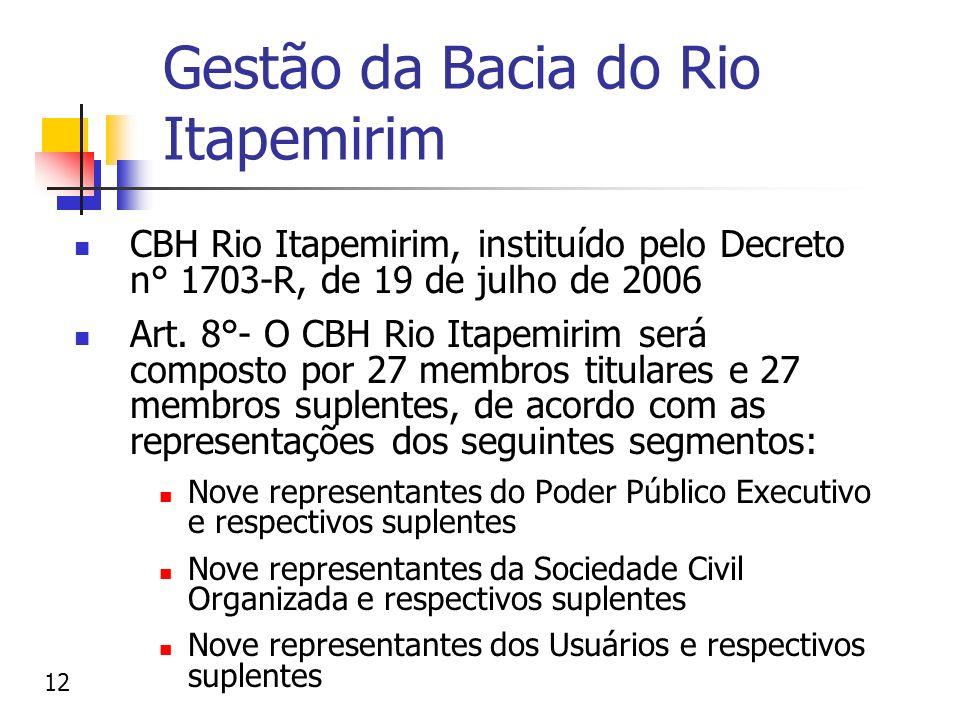 Gestão da Bacia do Rio Itapemirim CBH Rio Itapemirim, instituído pelo Decreto n° 1703-R, de 19 de julho de 2006 Art. 8°- O CBH Rio Itapemirim será com