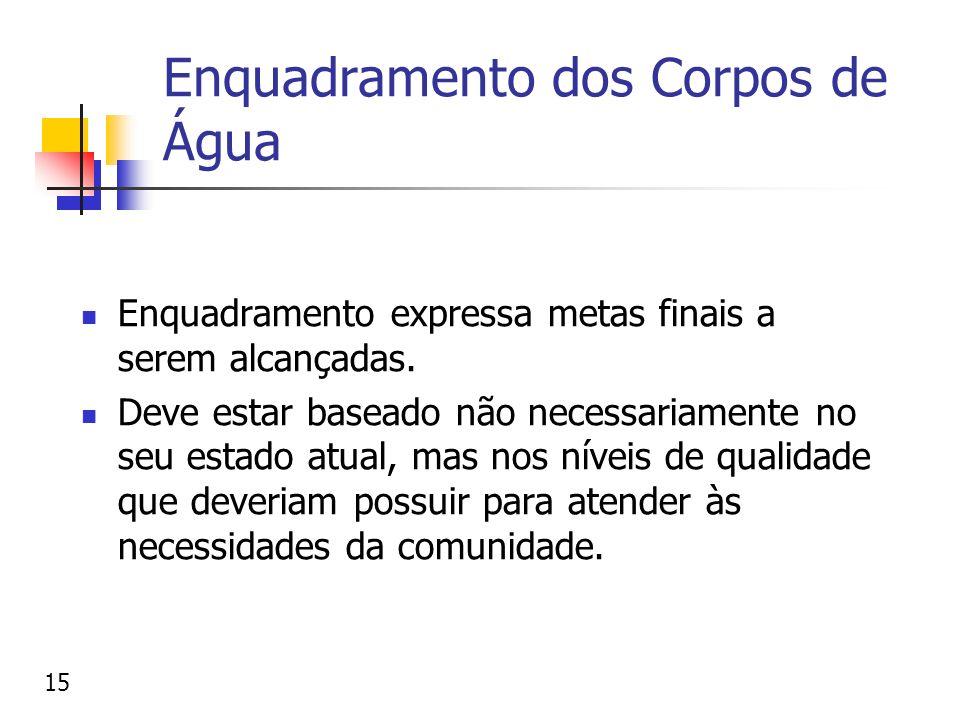 Enquadramento dos Corpos de Água Enquadramento expressa metas finais a serem alcançadas. Deve estar baseado não necessariamente no seu estado atual, m
