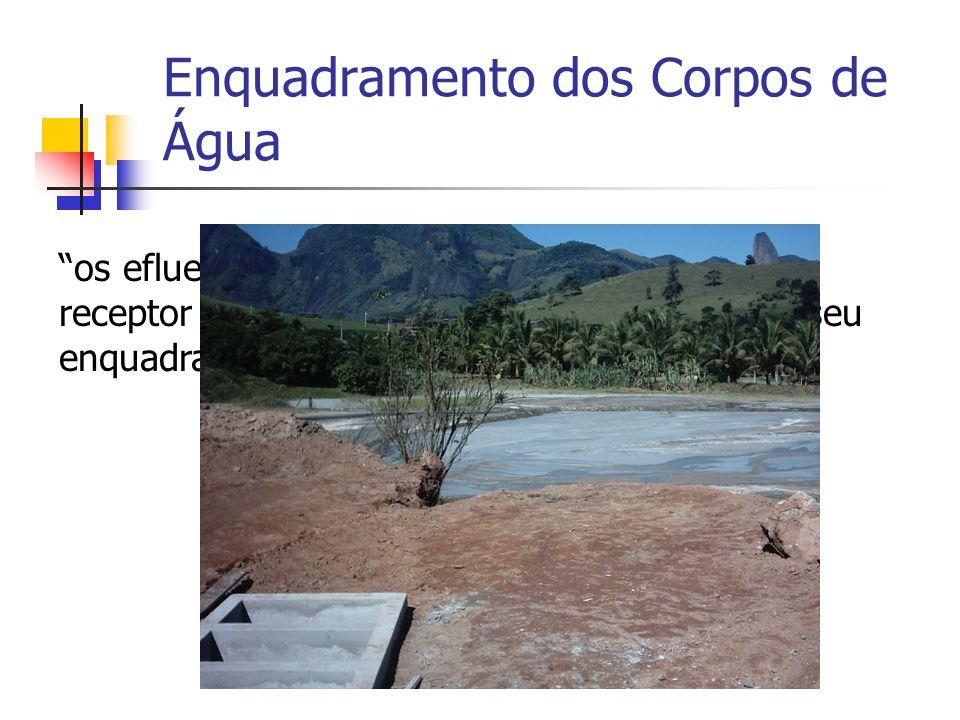 Enquadramento dos Corpos de Água os efluentes não poderão conferir ao corpo receptor características em desacordo com o seu enquadramento