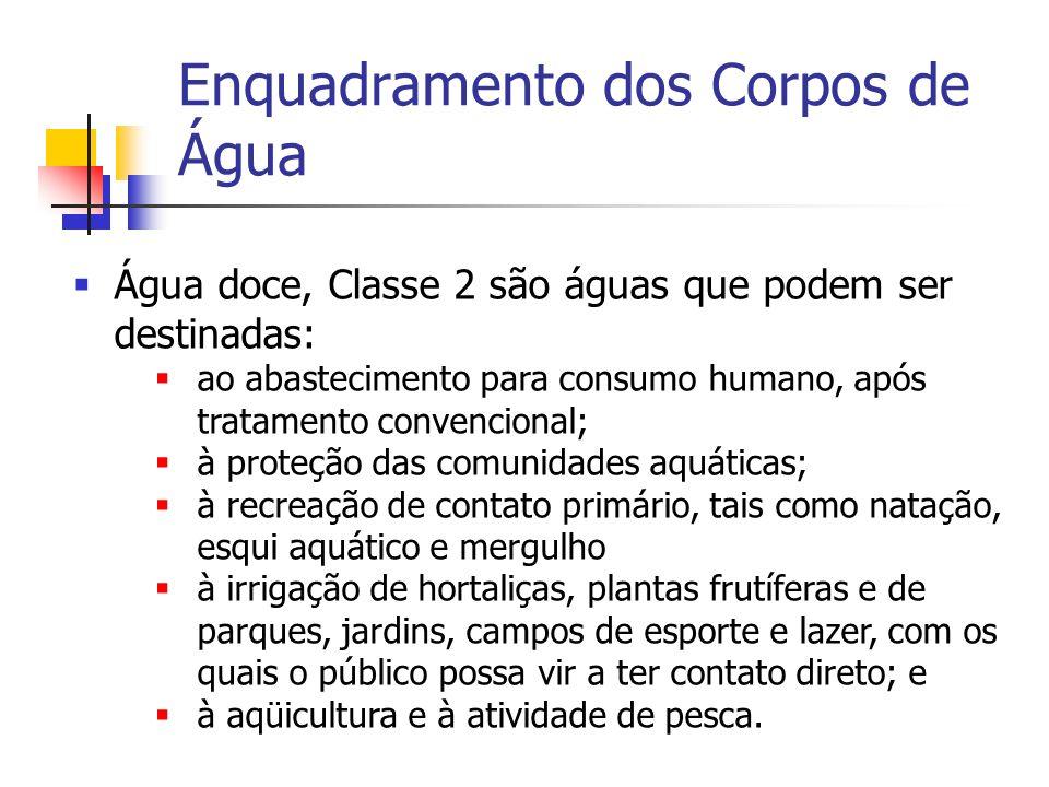 Enquadramento dos Corpos de Água Água doce, Classe 2 são águas que podem ser destinadas: ao abastecimento para consumo humano, após tratamento convenc