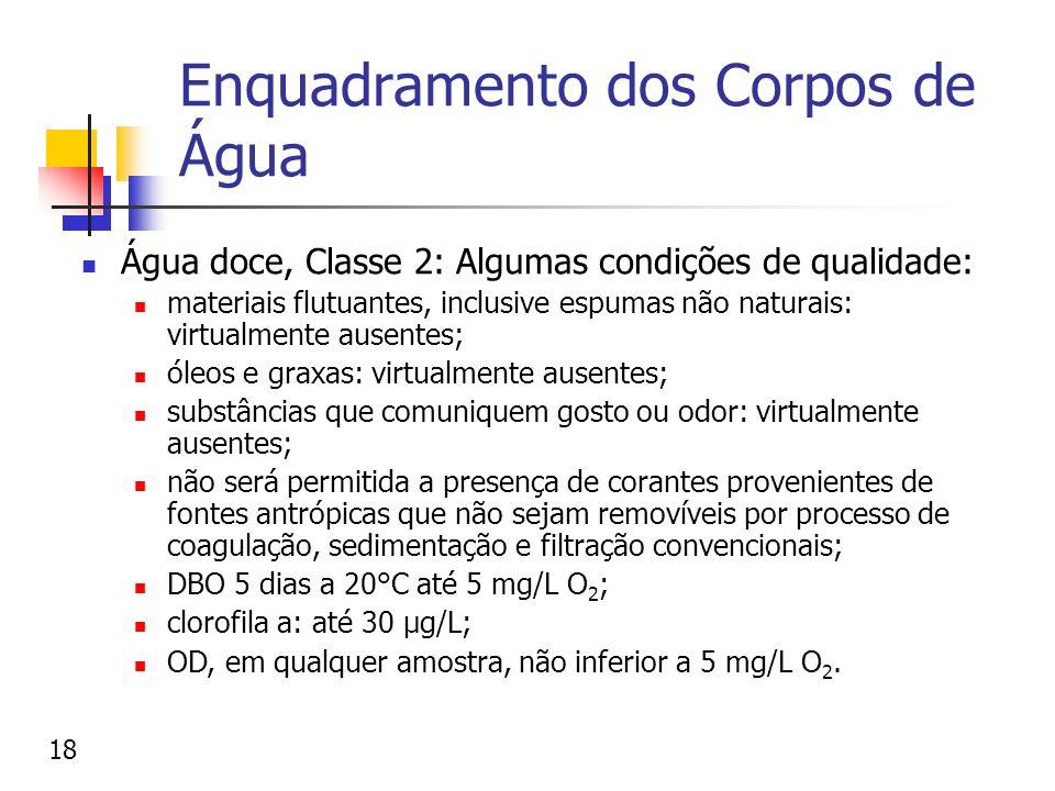 Enquadramento dos Corpos de Água Água doce, Classe 2: Algumas condições de qualidade: materiais flutuantes, inclusive espumas não naturais: virtualmen