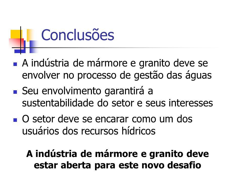 Conclusões A indústria de mármore e granito deve se envolver no processo de gestão das águas Seu envolvimento garantirá a sustentabilidade do setor e
