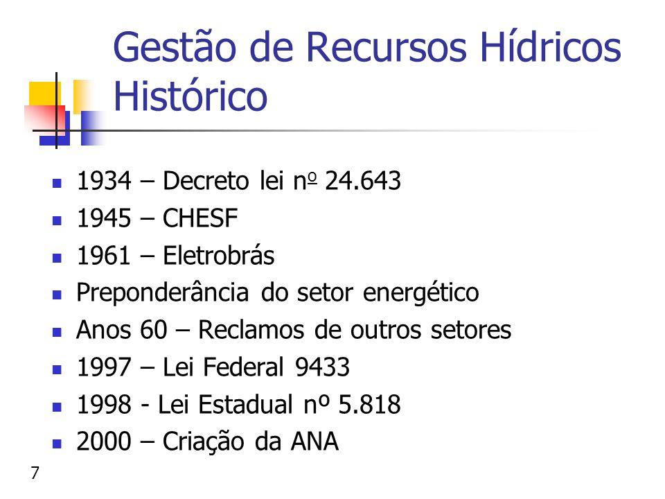 Gestão de Recursos Hídricos Histórico 1934 – Decreto lei n o 24.643 1945 – CHESF 1961 – Eletrobrás Preponderância do setor energético Anos 60 – Reclam