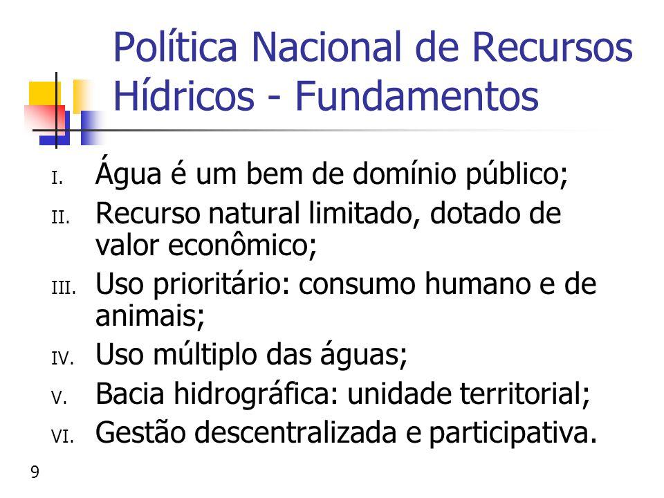 Política Nacional de Recursos Hídricos - Fundamentos I. Água é um bem de domínio público; II. Recurso natural limitado, dotado de valor econômico; III